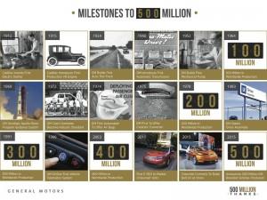(c) General Motors